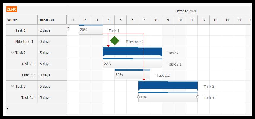 Html5 Javascript Gantt Chart Php Mysql Daypilot Code