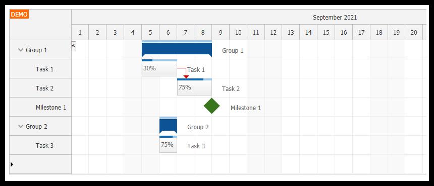 angular gantt chart component tutorial php mysql