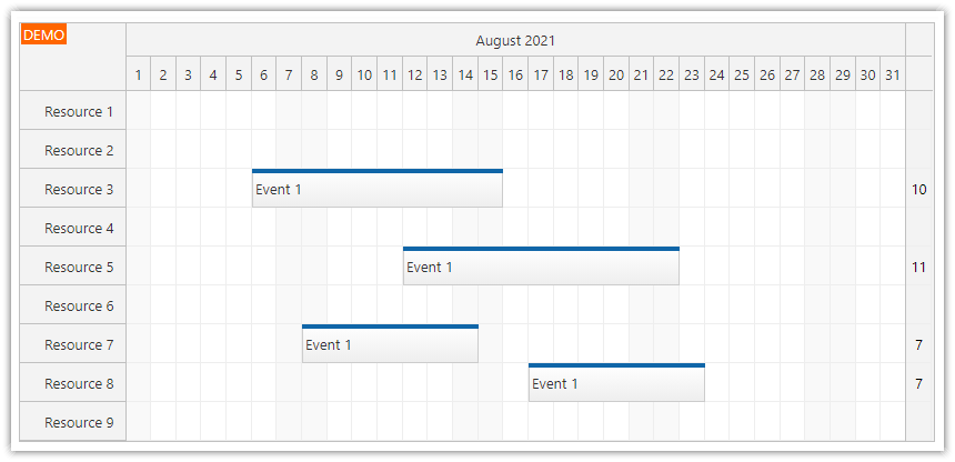 javascript scheduler how to show summary columns on the right