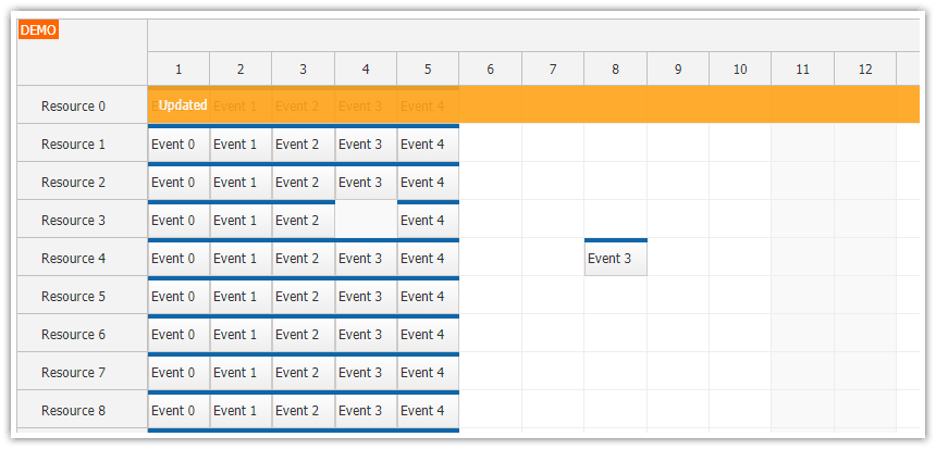 angular scheduler dynamic loading typescript php