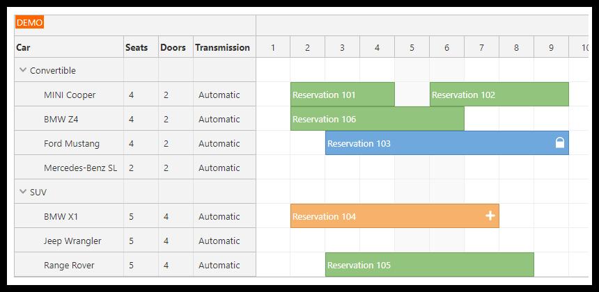 React Scheduler Component Tutorial