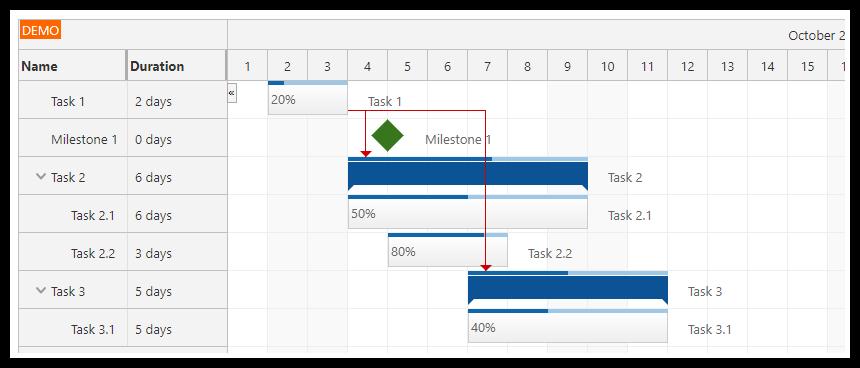 html5 gantt chart javascript php mysql