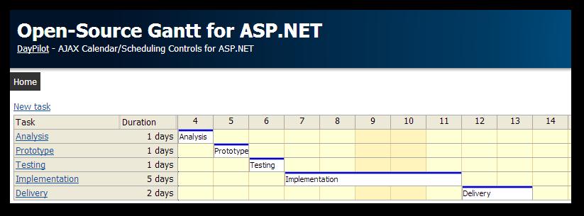 gantt asp net open source