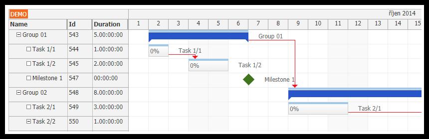 ASP.NET MVC 5 Gantt Chart