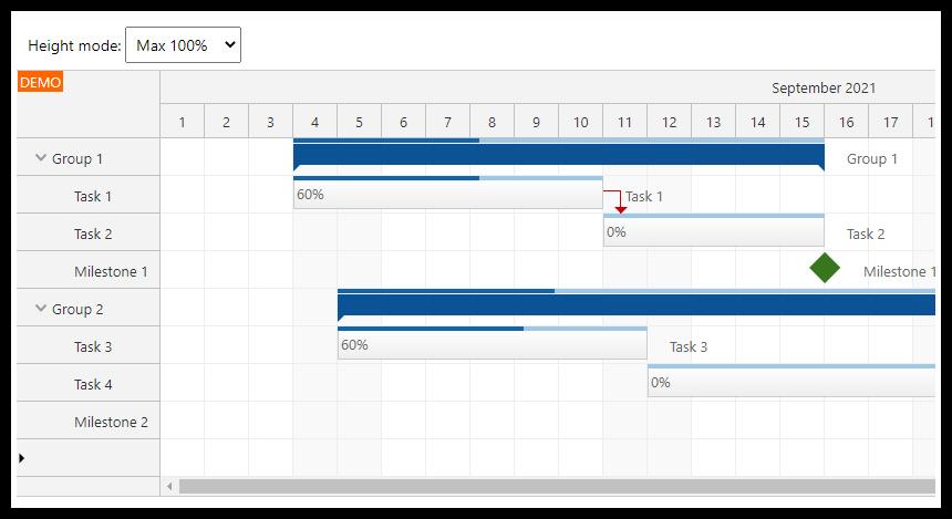 Angular Gantt Chart: Full Screen Layout