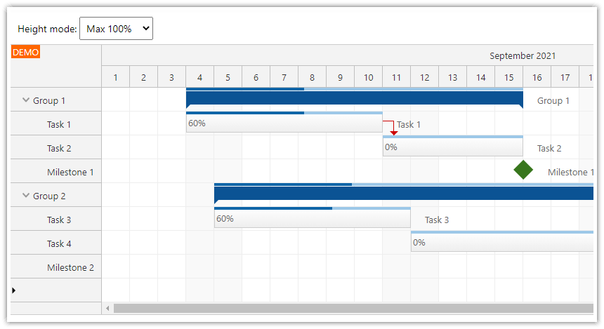 angular gantt chart full screen layout