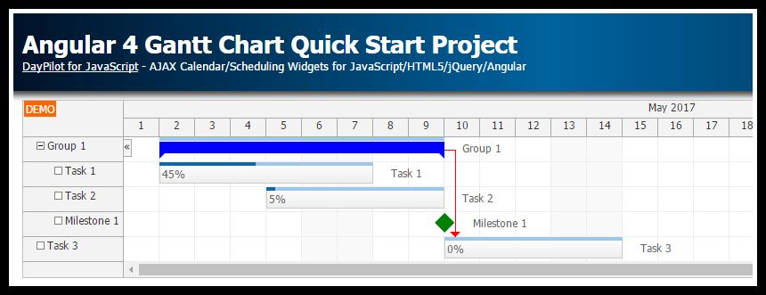 Angular 4 Gantt Chart Quick Start Project