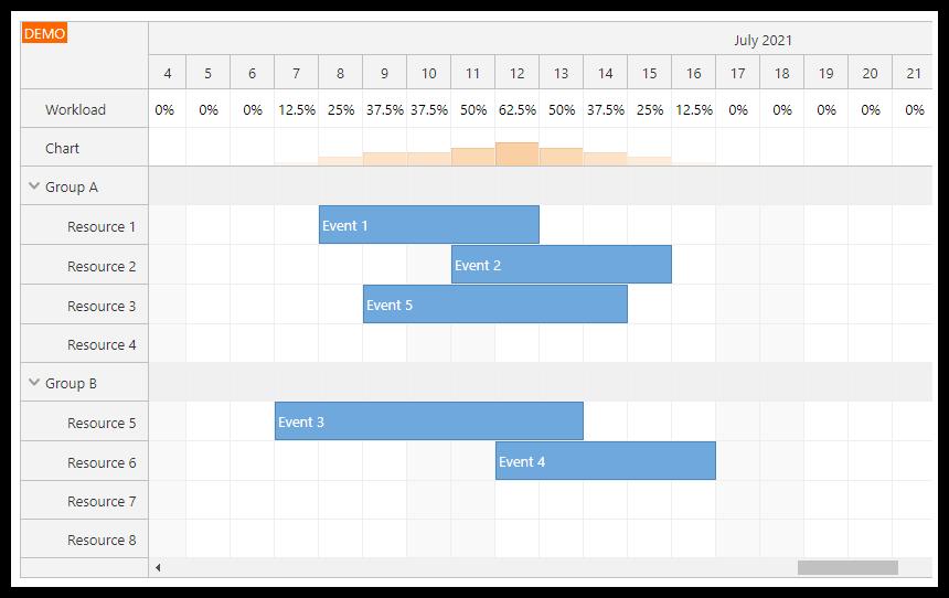 Angular Scheduler: Resource Utilization Chart