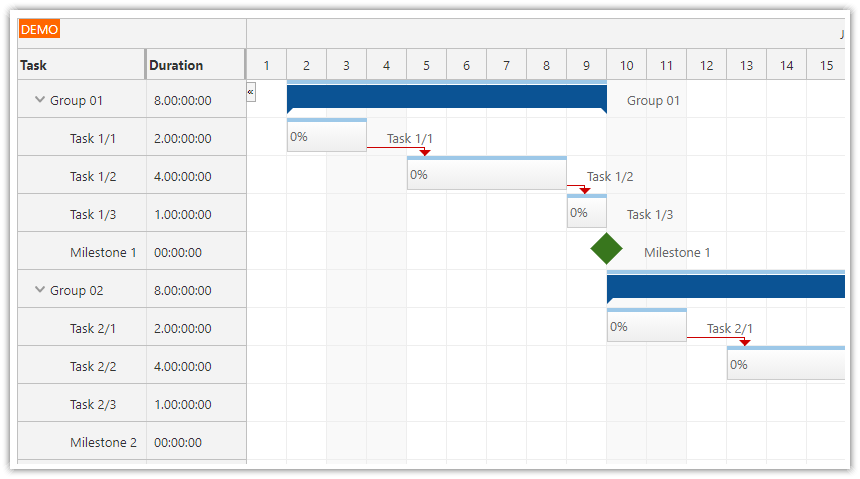 ASP.NET Gantt Chart - Project Management (C#, VB.NET, SQL Server)