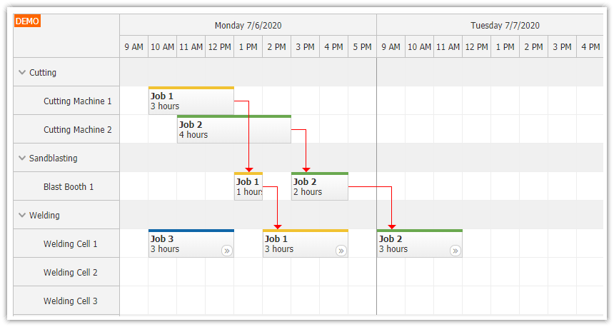 PHP Machine/Production Job Scheduling Application (MySQL)