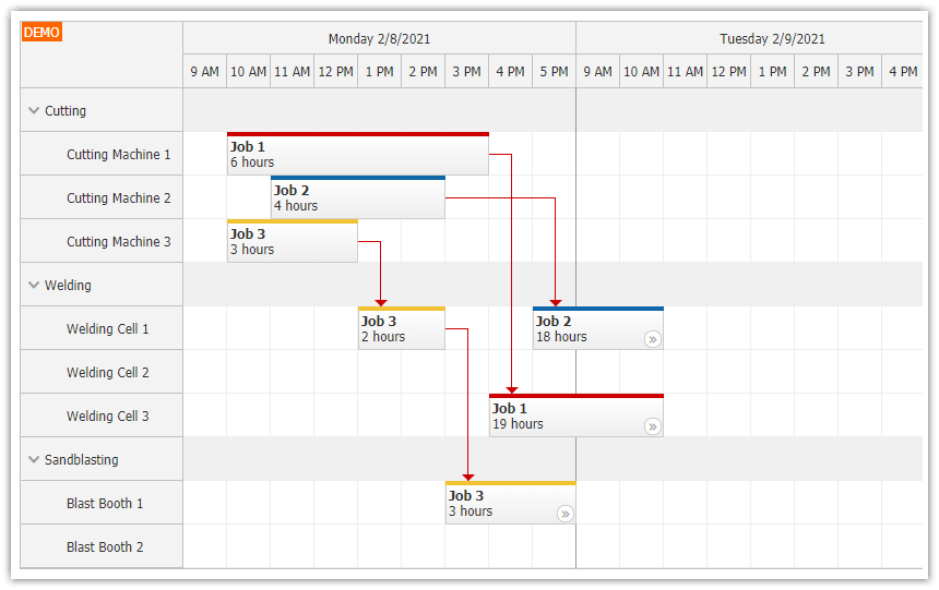 Production Workflow Scheduling Tutorial (ASP.NET Core)