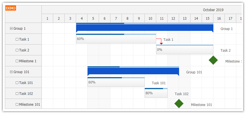 react gantt chart component tutorial