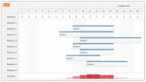 JavaScript Scheduler: Column Summary and Availability Chart