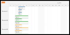 ASP.NET Scheduler Event Sorting