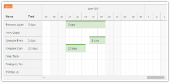 PHP Annual Leave Scheduling (JavaScript/HTML5 Frontend, MySQL Database)