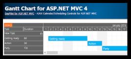 Gantt Chart for ASP.NET MVC 4 (C#, VB.NET, Razor)