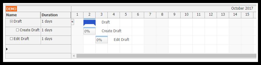 html5-javascript-gantt-chart-spring-boot-java-parent-group.png