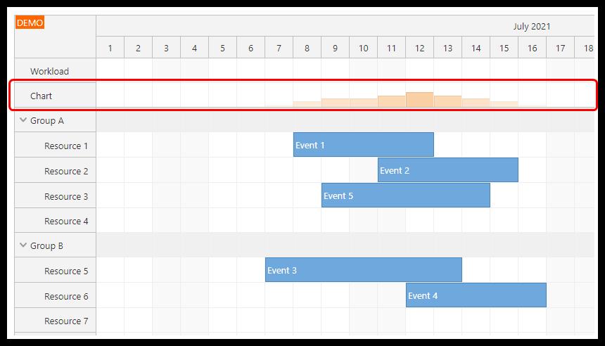 angular scheduler resource utilization bar chart