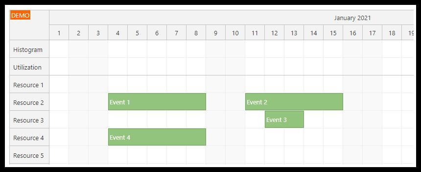 vue scheduler histogram percentage rows