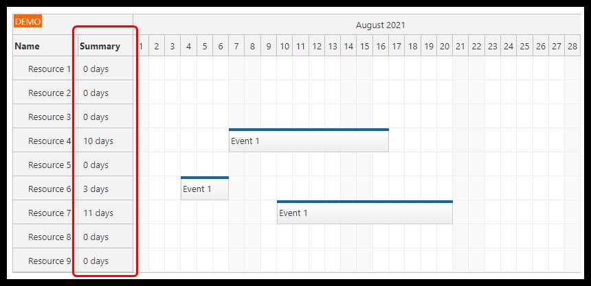 javascript scheduler summary column in row header