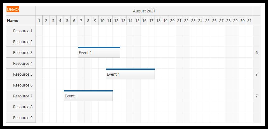 javascript scheduler summary column data