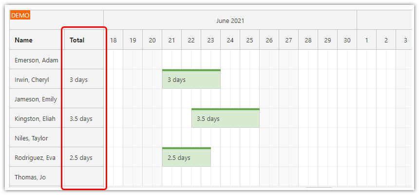 php annual leave scheduling tutorial totals
