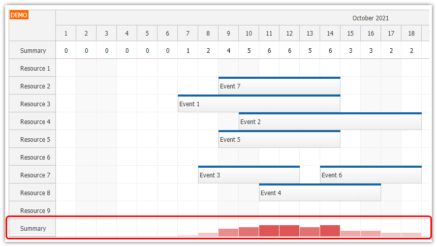 javascript-scheduler-column-summary-availability-chart.png