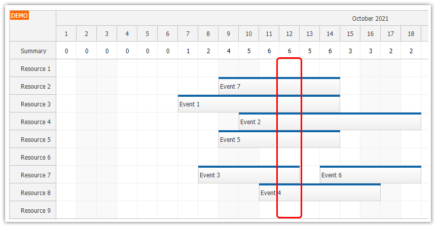 javascript scheduler resource utilization by column