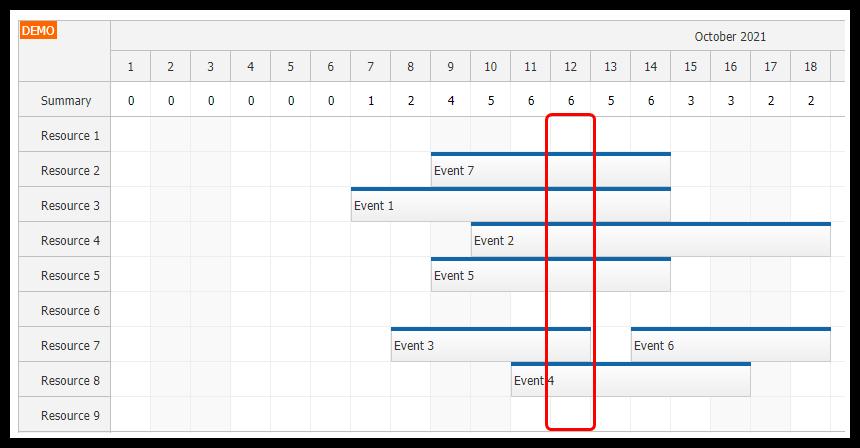 javascript-scheduler-resource-utilization-by-column.png