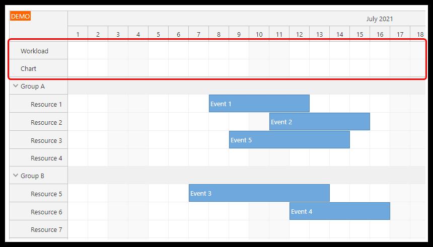 angular scheduler resource utilization workload chart rows