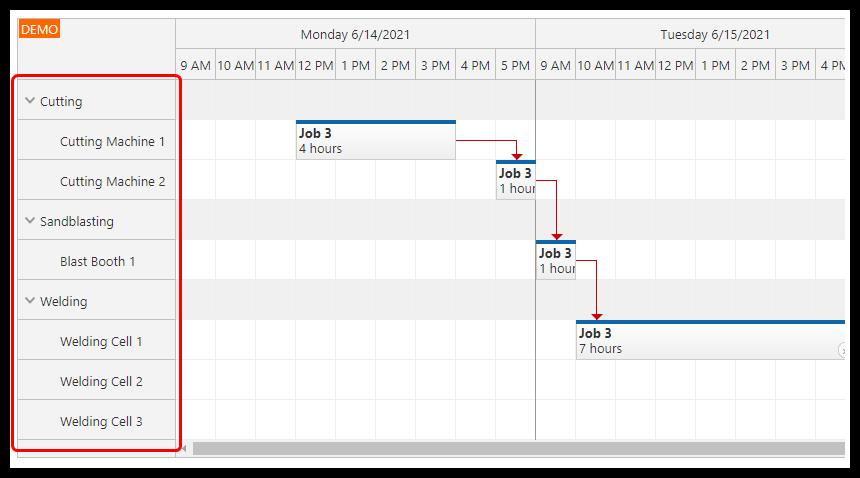 php machine production job scheduling html5 mysql resources