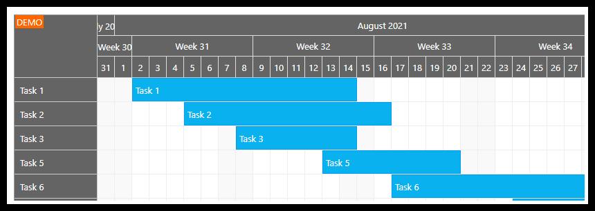 asp.net scheduler gantt chart mode