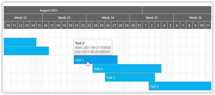 gantt chart asp.net task details callout