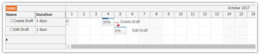 html5-javascript-gantt-chart-spring-boot-java-task-link-created.png