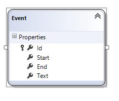 asp.net mvc 5 event calendar linq to sql