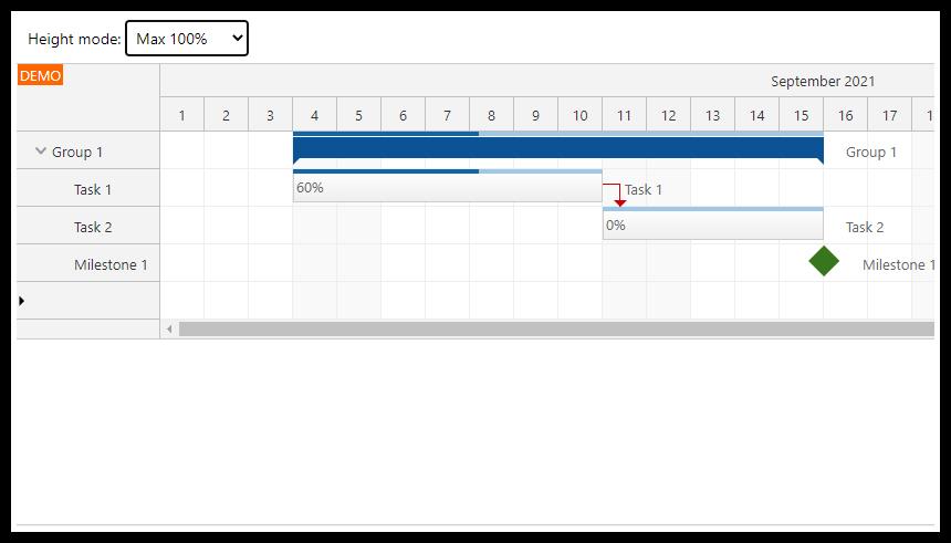 angular gantt chart full screen layout max 100 pct