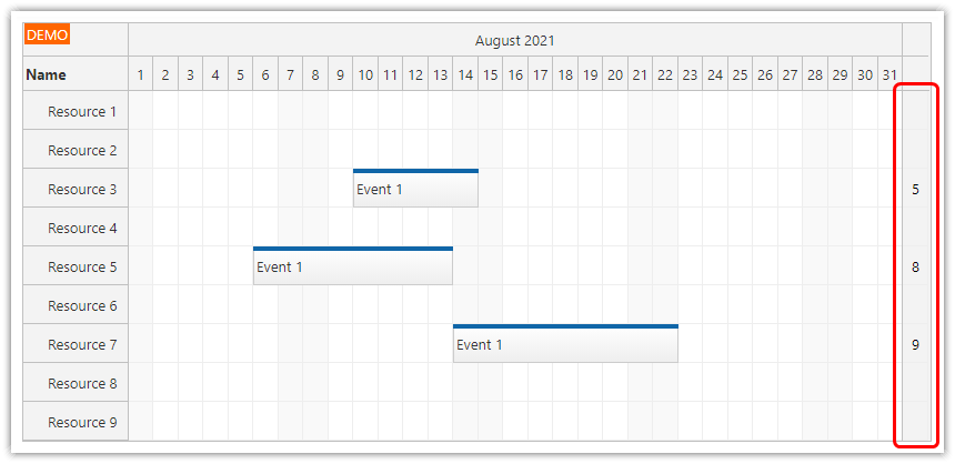 javascript scheduler summary column right