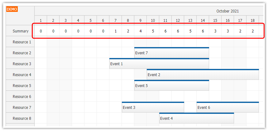 javascript scheduler column total in frozen row