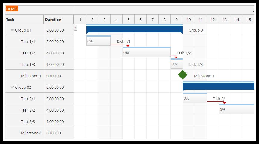 asp.net gantt chart project management