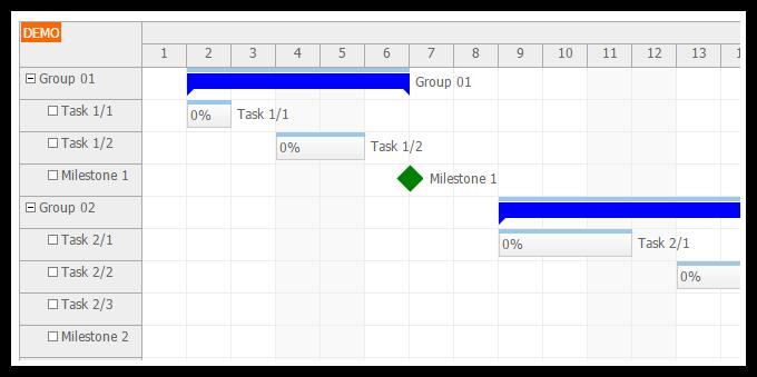 asp.net mvc gantt chart load tasks