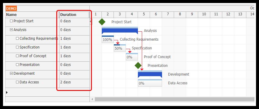 html5-javascript-gantt-chart-spring-boot-java-columns.png